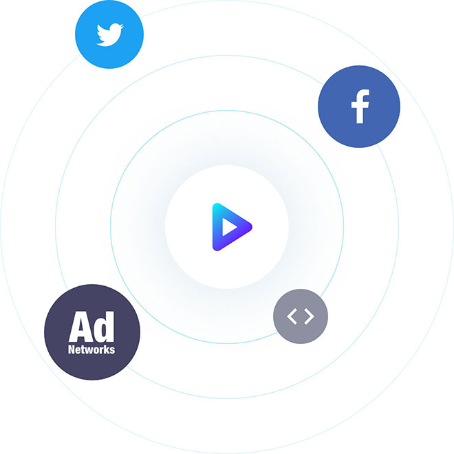 wootag-interactive-distribution-channels-facebook-instagram-twitter-dysplay-ads